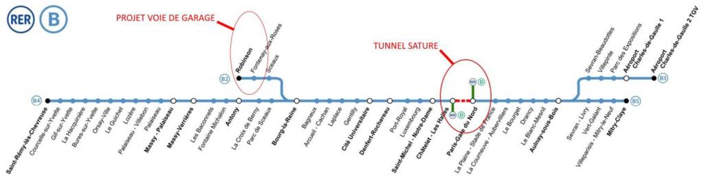 RER-B les terminus B1&B2 sauveront-ils la ligne bloquée par le tunnel